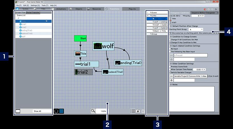 Screen Flow | Pixel Game Maker MV Help